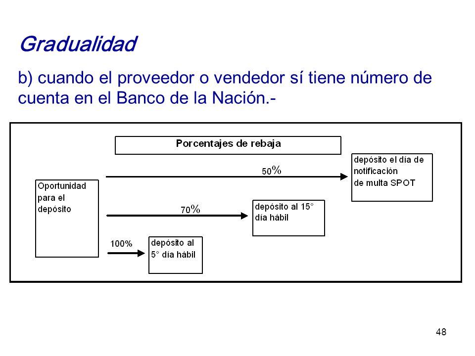 48 Gradualidad b) cuando el proveedor o vendedor sí tiene número de cuenta en el Banco de la Nación.-