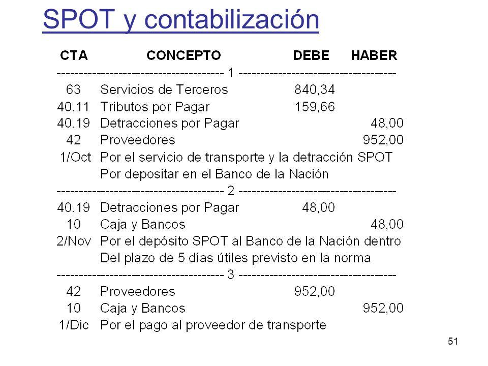 51 SPOT y contabilización