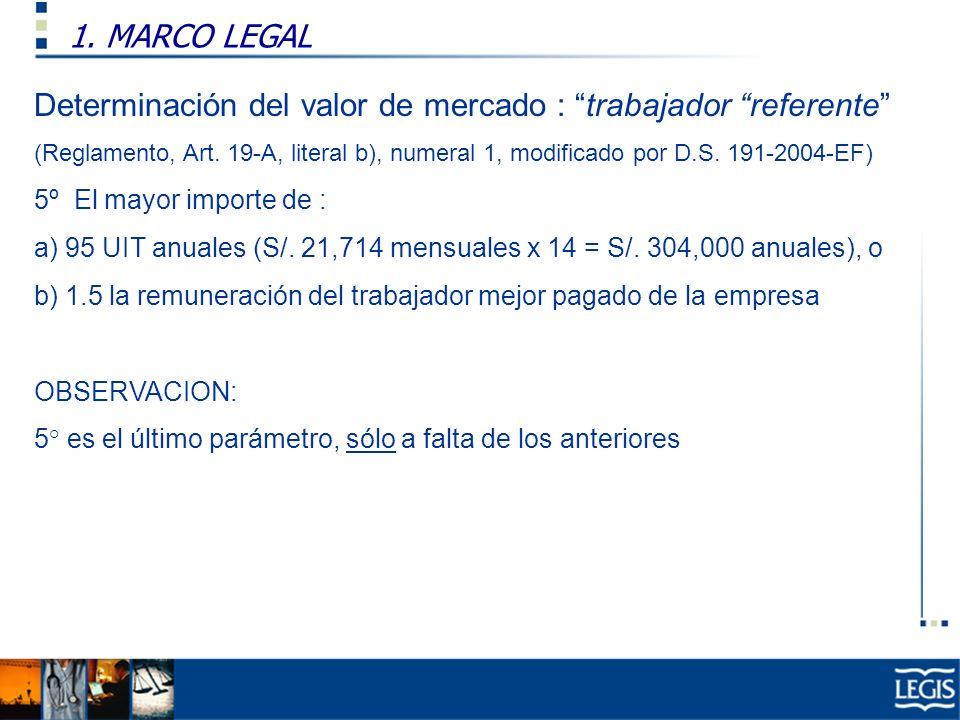 1. MARCO LEGAL Ley Imp. Renta, 37.n) Determinación del valor de mercado : trabajador referente (Reglamento, Art. 19-A, literal b), numeral 1, modifica