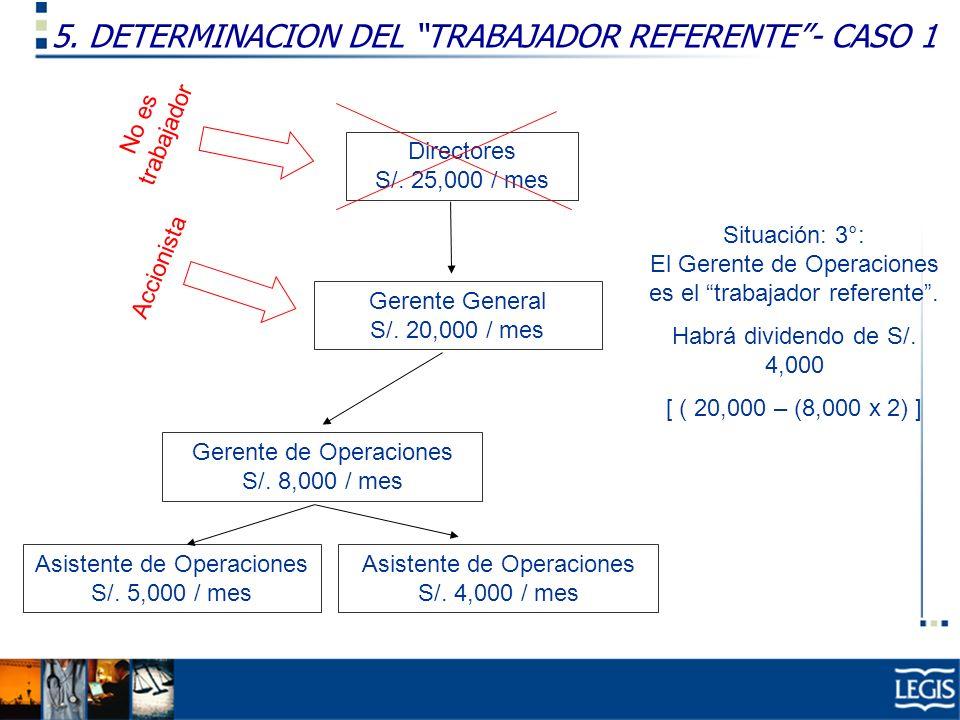 5. DETERMINACION DEL TRABAJADOR REFERENTE- CASO 1 Gerente General S/. 20,000 / mes Gerente de Operaciones S/. 8,000 / mes Directores S/. 25,000 / mes