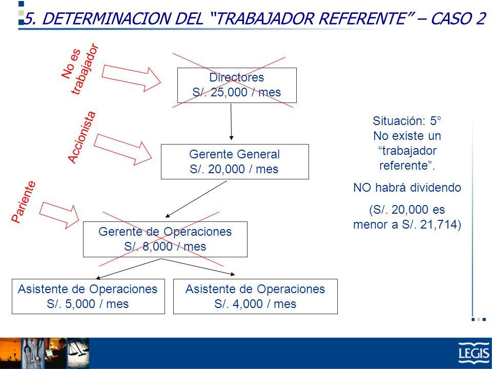 5. DETERMINACION DEL TRABAJADOR REFERENTE – CASO 2 Gerente General S/. 20,000 / mes Gerente de Operaciones S/. 8,000 / mes Directores S/. 25,000 / mes