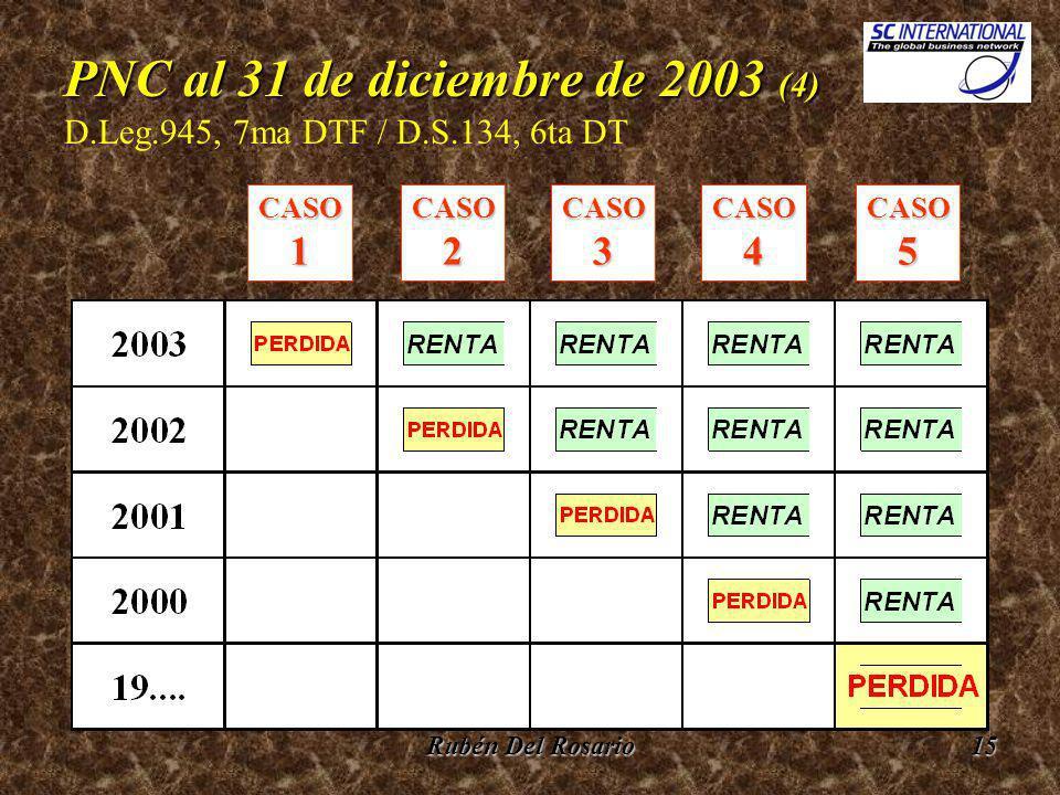 Rubén Del Rosario15 PNC al 31 de diciembre de 2003 (4) PNC al 31 de diciembre de 2003 (4) D.Leg.945, 7ma DTF / D.S.134, 6ta DT CASO1CASO2CASO3CASO4CASO5