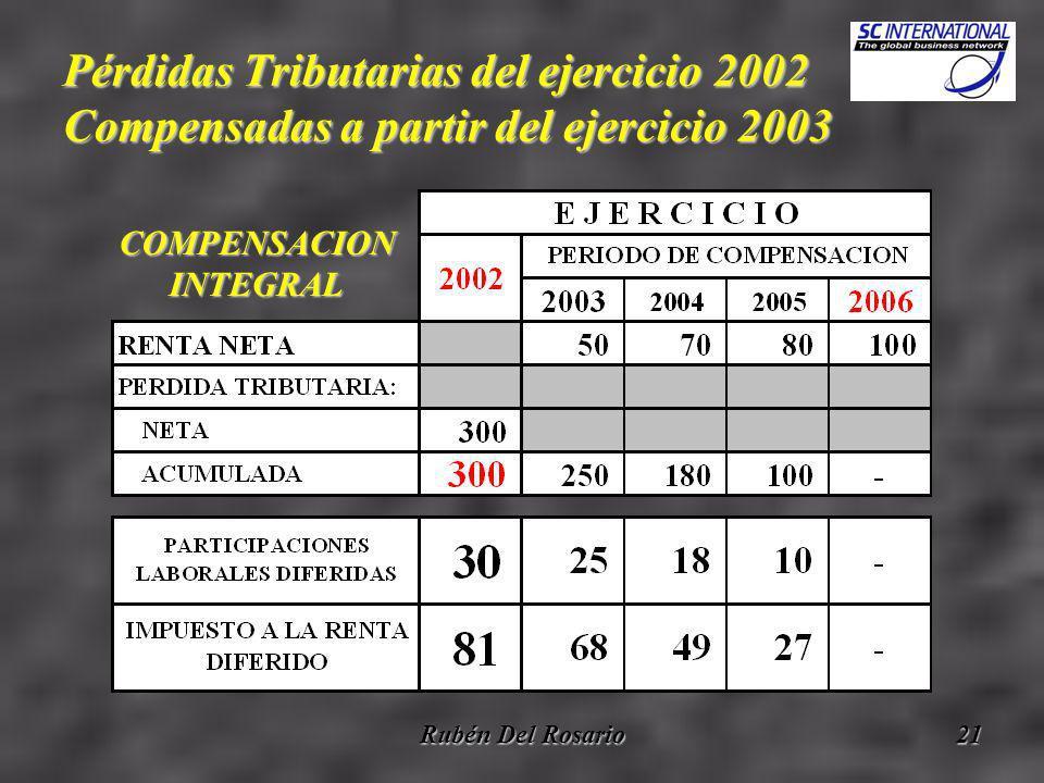 Rubén Del Rosario21 Pérdidas Tributarias del ejercicio 2002 Compensadas a partir del ejercicio 2003 COMPENSACIONINTEGRAL