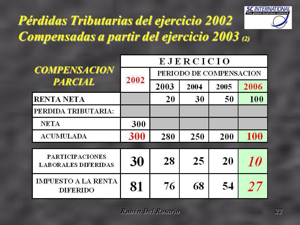 Rubén Del Rosario22 Pérdidas Tributarias del ejercicio 2002 Compensadas a partir del ejercicio 2003 (2) COMPENSACIONPARCIAL