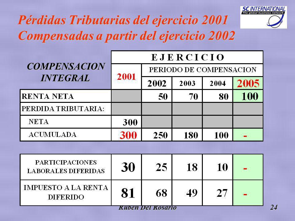 Rubén Del Rosario24 Pérdidas Tributarias del ejercicio 2001 Compensadas a partir del ejercicio 2002 COMPENSACIONINTEGRAL