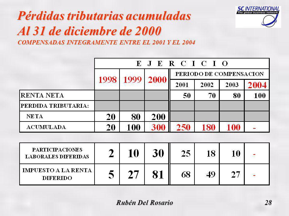Rubén Del Rosario28 Pérdidas tributarias acumuladas Al 31 de diciembre de 2000 COMPENSADAS INTEGRAMENTE ENTRE EL 2001 Y EL 2004