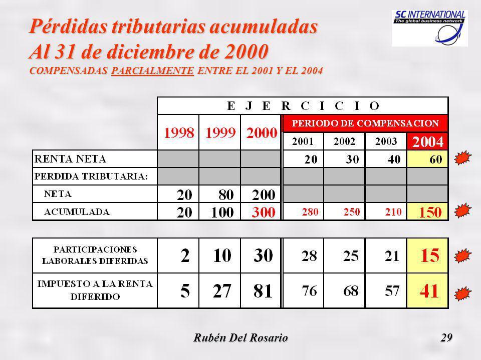 Rubén Del Rosario29 Pérdidas tributarias acumuladas Al 31 de diciembre de 2000 COMPENSADAS PARCIALMENTE ENTRE EL 2001 Y EL 2004