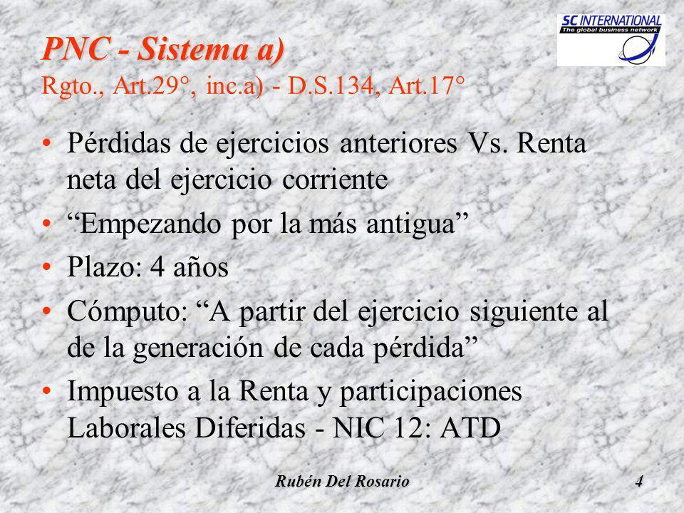 Rubén Del Rosario25 Pérdidas Tributarias del ejercicio 2001 Compensadas a partir del ejercicio 2002 (2) COMPENSACIONPARCIAL