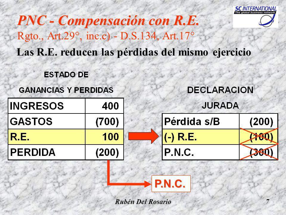Rubén Del Rosario18 Pérdidas Tributarias al 31.12.2003 (2002 y 2003) Compensadas a partir del ejercicio 2003 COMPENSACIONPARCIAL