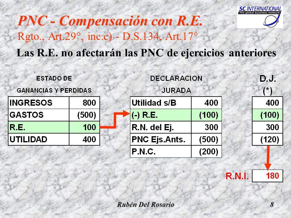 Rubén Del Rosario19 Compensación de pérdidas 2002 y 2003 Al 31 de diciembre de 2003 LIR, Art.50°, inc.b), (D.Leg.945, Art.30°) Compensar la pérdida neta total de tercera categoría de fuente peruana que registren en un ejercicio gravable imputándola año a año, hasta agotar su importe, al 50% de las rentas netas de tercera categoría que obtengan en los ejercicios inmediatos posteriores