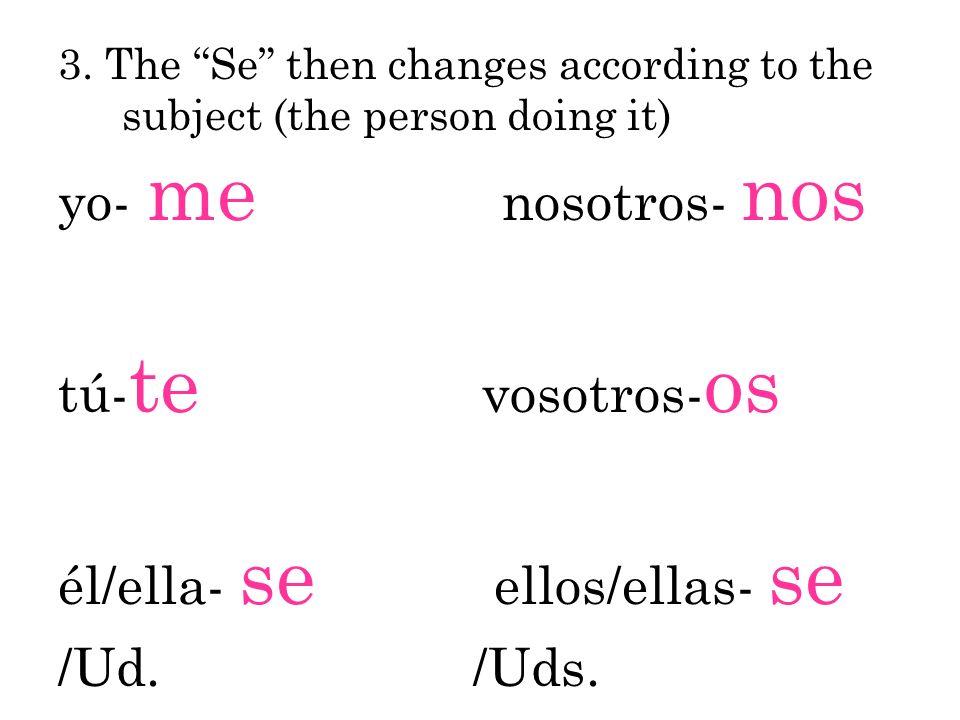 3. The Se then changes according to the subject (the person doing it) yo- me nosotros- nos tú- te vosotros- os él/ella- se ellos/ellas- se /Ud. /Uds.