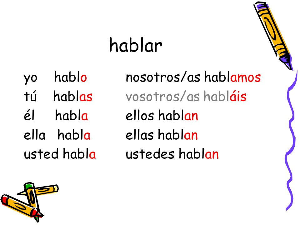 ¡Ahora te toca a ti! Conjugate the following verbs using the same format shown in the previous slide. hablar comer vivir