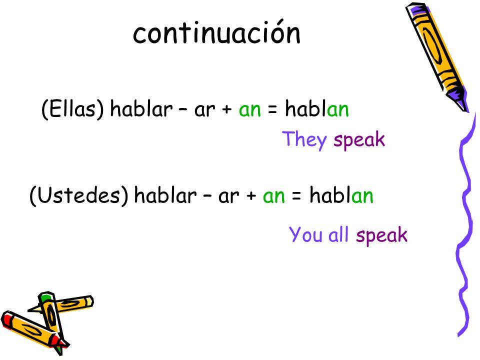 continuación (Nosotros/as) hablar - ar + amos = hablamos (Vosotros/as) hablar – ar + áis = habláis (Ellos) hablar – ar + an = hablan We speak You all speak They speak