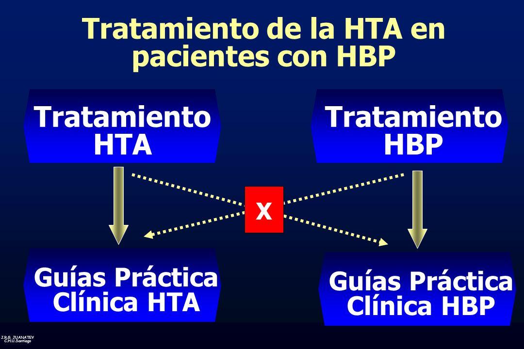 J.R.G. JUANATEY C.H.U.Santiago Tratamiento de la HTA en pacientes con HBP Tratamiento HTA Tratamiento HBP Guías Práctica Clínica HTA Guías Práctica Cl