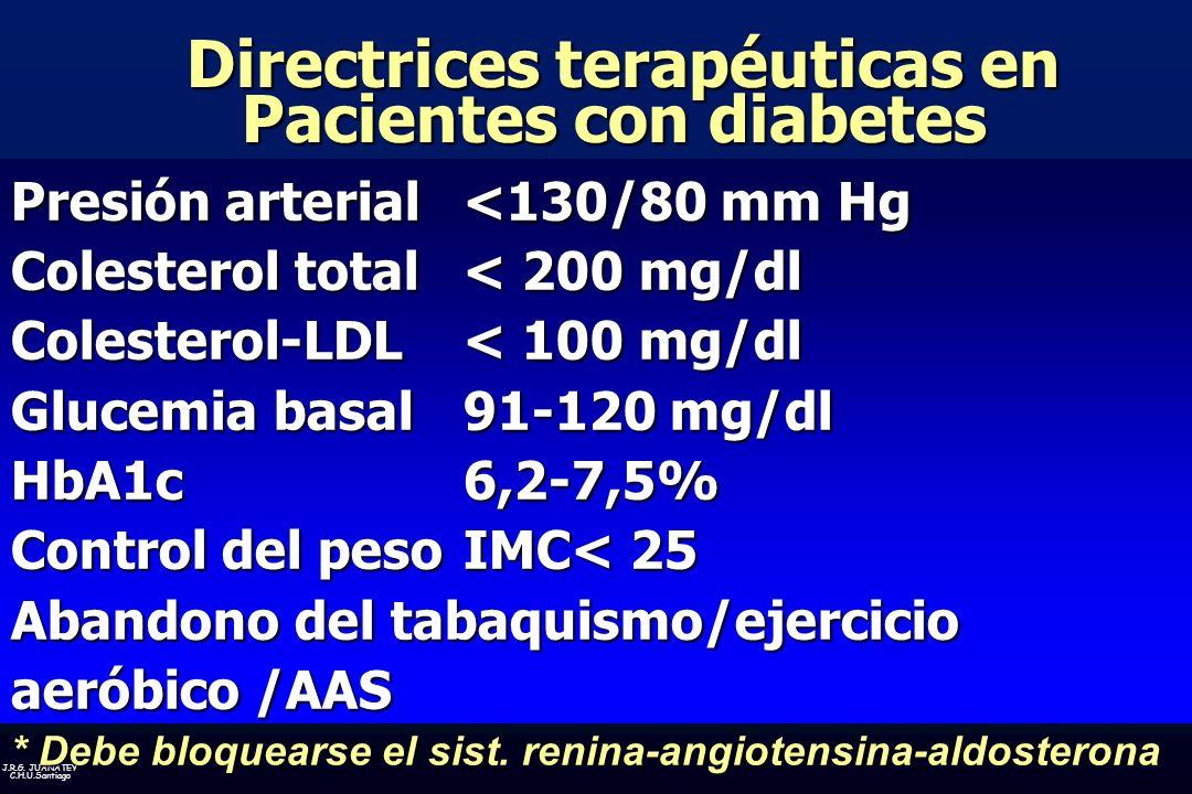 J.R.G. JUANATEY C.H.U.Santiago Directrices terapéuticas en Directrices terapéuticas en Pacientes con diabetes Presión arterial<130/80 mm Hg Colesterol