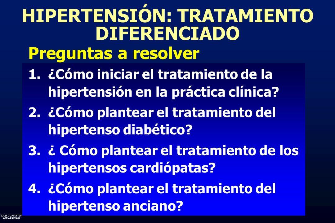 J.R.G. JUANATEY C.H.U.Santiago Preguntas a resolver 1.¿Cómo iniciar el tratamiento de la hipertensión en la práctica clínica? 2.¿Cómo plantear el trat