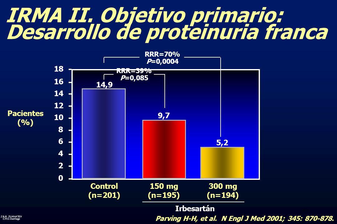 J.R.G. JUANATEY C.H.U.Santiago 21 14 18 16 12 10 8 6 4 2 0 Pacientes (%) Control (n=201) 150 mg (n=195) 300 mg (n=194) Irbesartán 9,7 5,2 14,9 RRR=39%