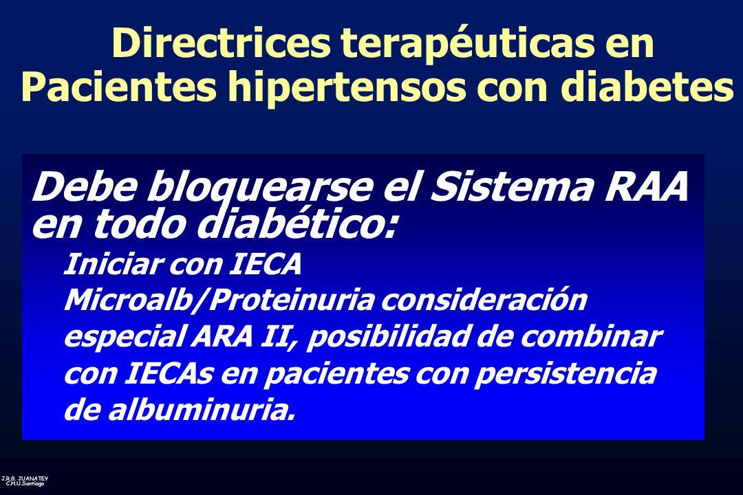 J.R.G. JUANATEY C.H.U.Santiago Directrices terapéuticas en Pacientes hipertensos con diabetes Debe bloquearse el Sistema RAA en todo diabético: Inicia