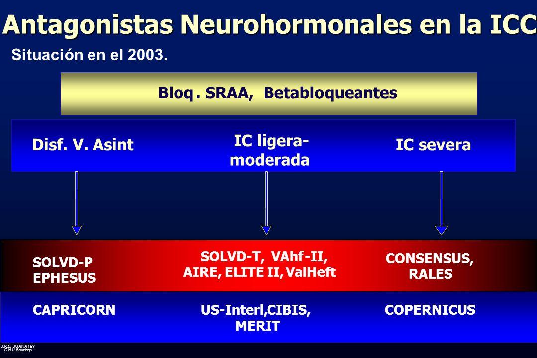 J.R.G. JUANATEY C.H.U.Santiago Antagonistas Neurohormonales en la ICC Situación en el 2003. Bloq. SRAA,Betabloqueantes Disf. V. Asint IC ligera- moder