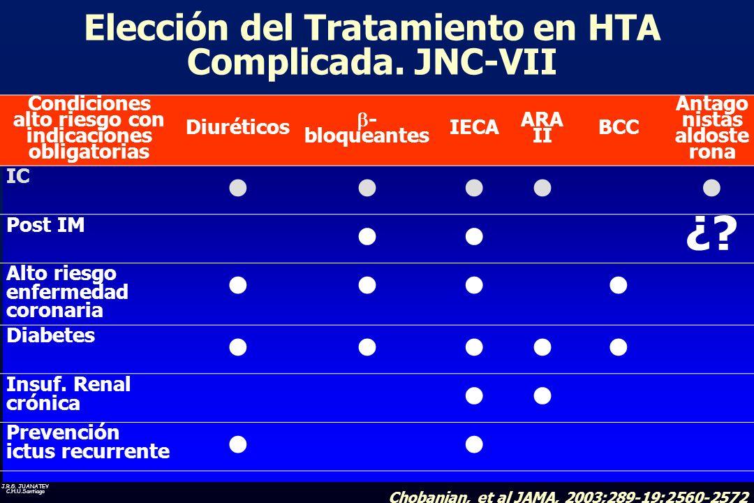 J.R.G. JUANATEY C.H.U.Santiago Condiciones alto riesgo con indicaciones obligatorias Diuréticos - bloqueantes IECA ARA II BCC Antago nistas aldoste ro