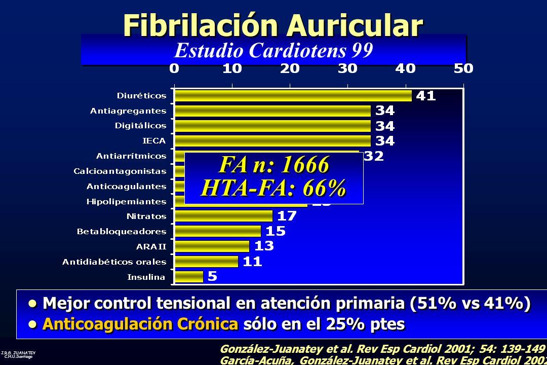 J.R.G. JUANATEY C.H.U.Santiago Estudio Cardiotens 99 Fibrilación Auricular González-Juanatey et al. Rev Esp Cardiol 2001; 54: 139-149 García-Acuña, Go