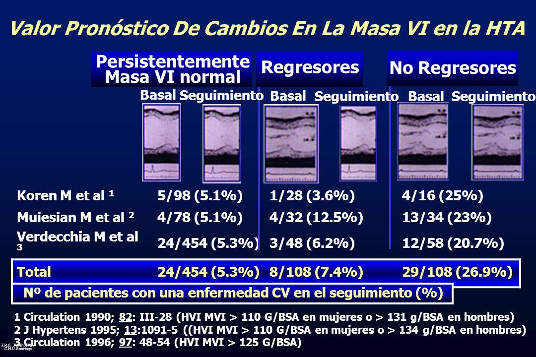 J.R.G. JUANATEY C.H.U.Santiago Koren M et al 1 5/98 (5.1%)1/28 (3.6%)4/16 (25%) Muiesian M et al 2 4/78 (5.1%)4/32 (12.5%)13/34 (23%) Verdecchia M et