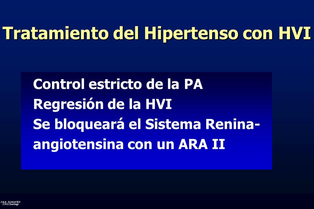 J.R.G. JUANATEY C.H.U.Santiago Tratamiento del Hipertenso con HVI Control estricto de la PA Regresión de la HVI Se bloqueará el Sistema Renina- angiot