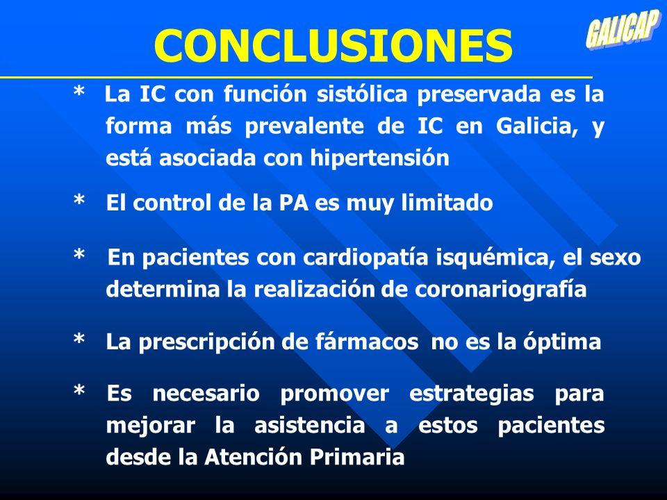 CONCLUSIONES * La IC con función sistólica preservada es la forma más prevalente de IC en Galicia, y está asociada con hipertensión * El control de la