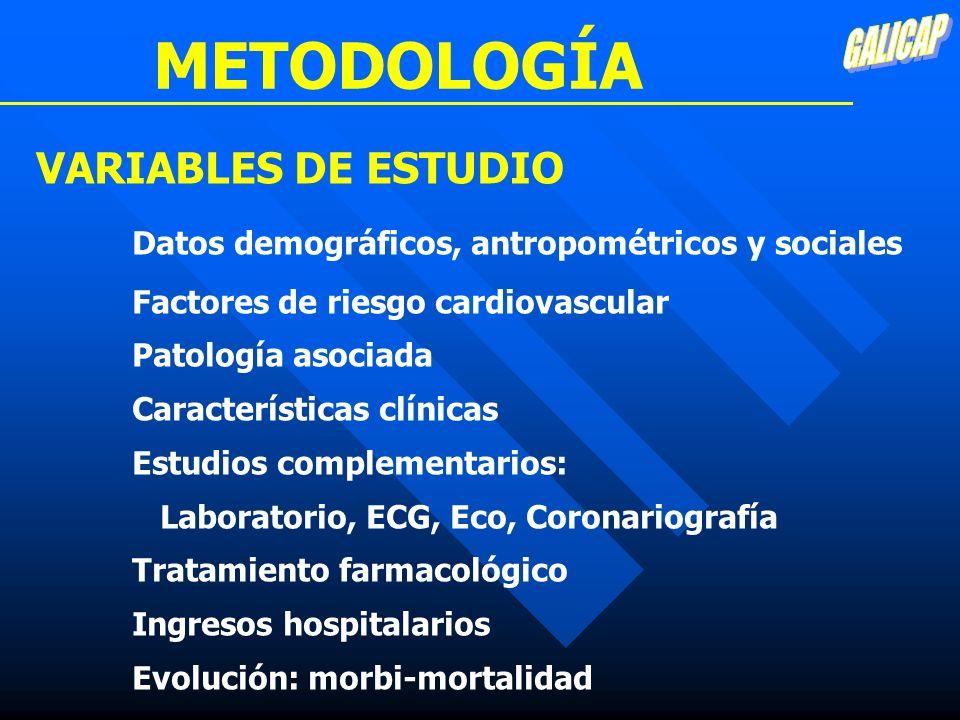METODOLOGÍA VARIABLES DE ESTUDIO Datos demográficos, antropométricos y sociales Factores de riesgo cardiovascular Patología asociada Características c