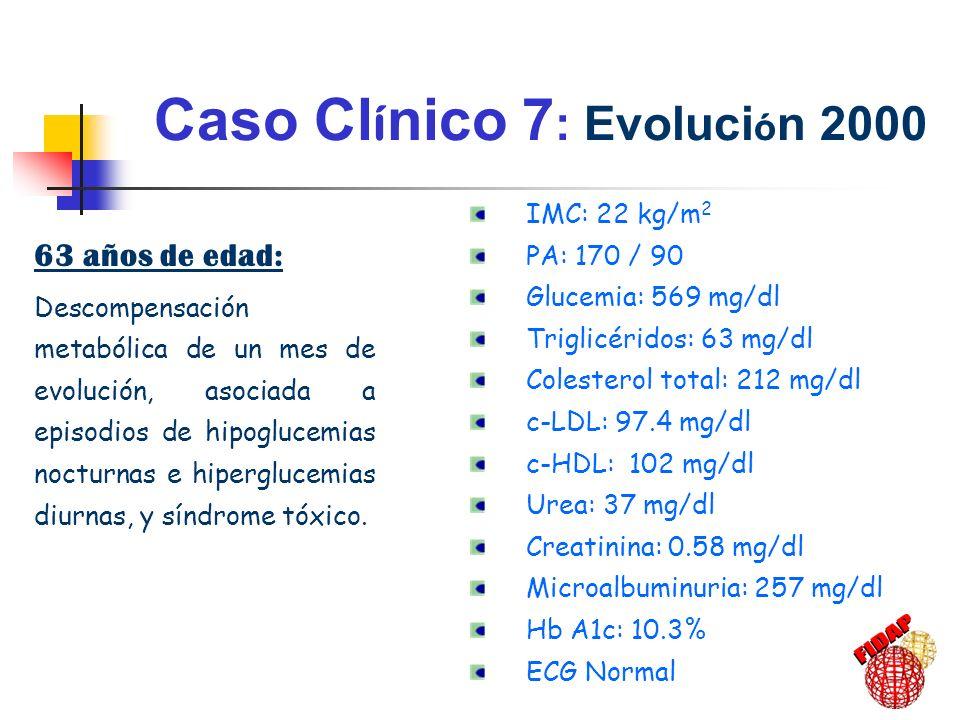 63 años de edad: Descompensación metabólica de un mes de evolución, asociada a episodios de hipoglucemias nocturnas e hiperglucemias diurnas, y síndro