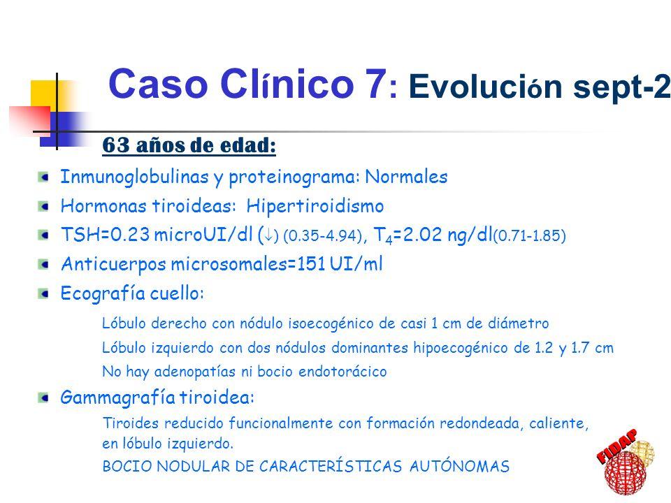 Caso Cl í nico 7 : Pauta a seguir o Medidas higiénico-dietéticas: G, PA o IECA: Ramipril, 5 mg/d o ACA: Amlodipino, 5 mg/d o Insulina NPH: 18-0-6 U o Tiamazol, 10 mg/d y posterior tratamiento con radio-iodo Se solicita analítica a los 3 meses: Control tiroideo y metab HC