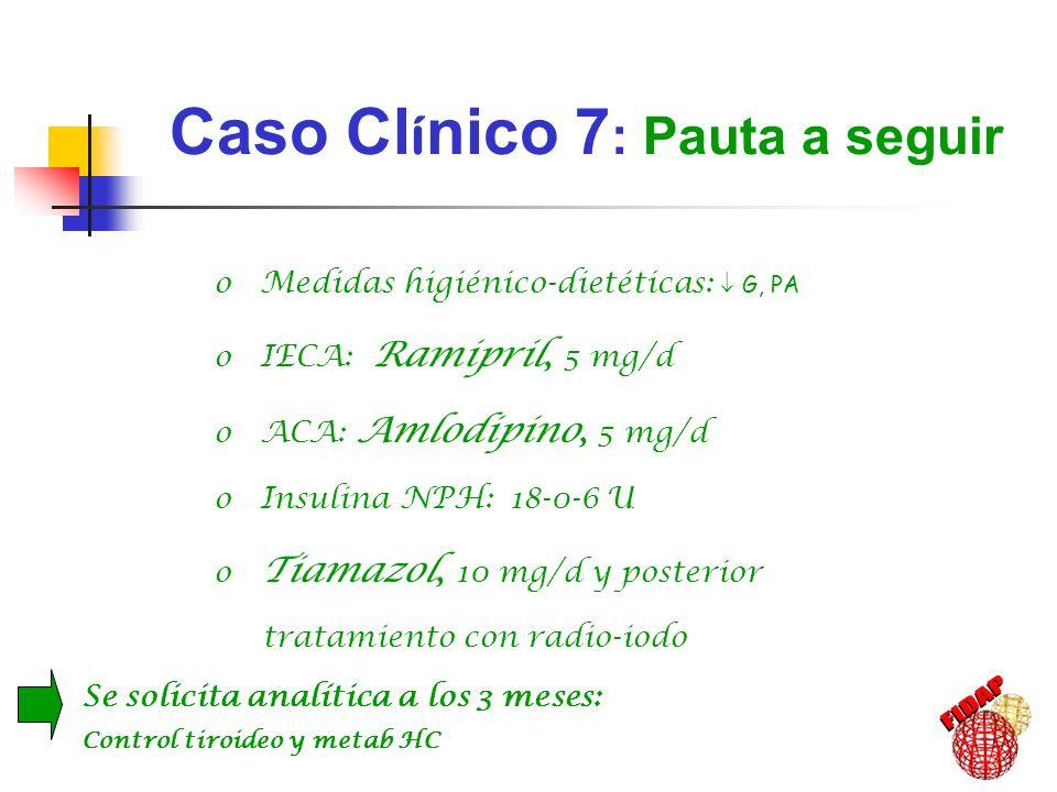Caso Cl í nico 7 : Evoluci ó n marzo-2001 A los 3 meses del radio-Iodo : 1.- PA= 140 / 75 2.- Pies: Uña encarnada, eritema pernio 3.- Analítica: G= 185 mg/dl TG= 54 mg/dl C.T.