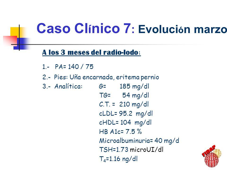 Caso Cl í nico 7 : Evoluci ó n marzo-2001 A los 3 meses del radio-Iodo : 1.- PA= 140 / 75 2.- Pies: Uña encarnada, eritema pernio 3.- Analítica: G= 18