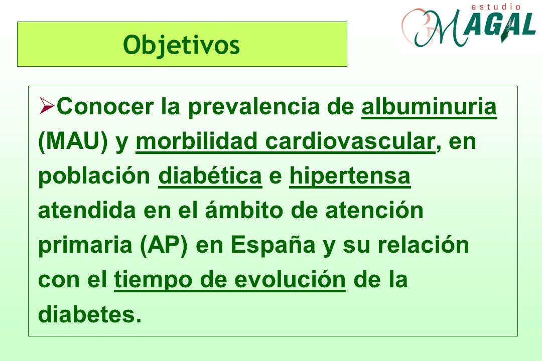 Objetivos Conocer la prevalencia de albuminuria (MAU) y morbilidad cardiovascular, en población diabética e hipertensa atendida en el ámbito de atenci