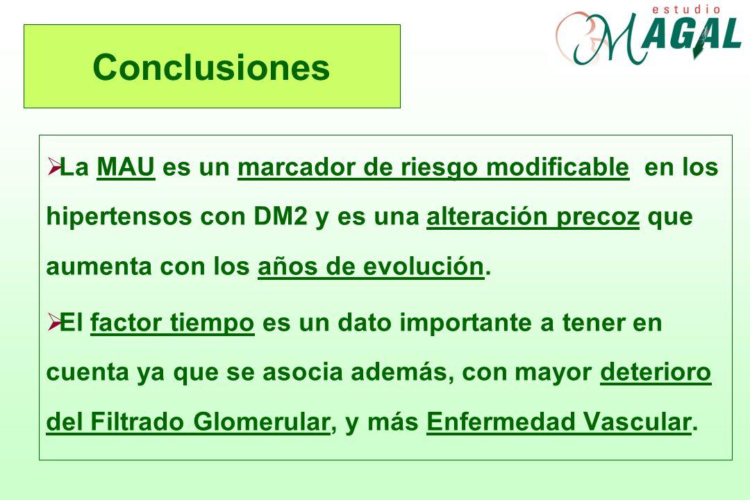Conclusiones La MAU es un marcador de riesgo modificable en los hipertensos con DM2 y es una alteración precoz que aumenta con los años de evolución.