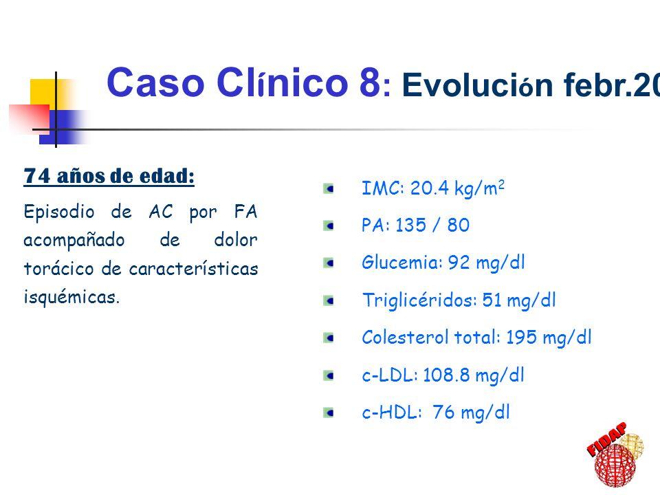Caso Cl í nico 8 : Evoluci ó n febr.2001 ECG: ACxFA con conducción ventricular lenta (55 lpm) HVI (Cornell=38 mm) Ecocardiograma: Hipertrofia ventricular izquierda Insuficiencia mitral leve