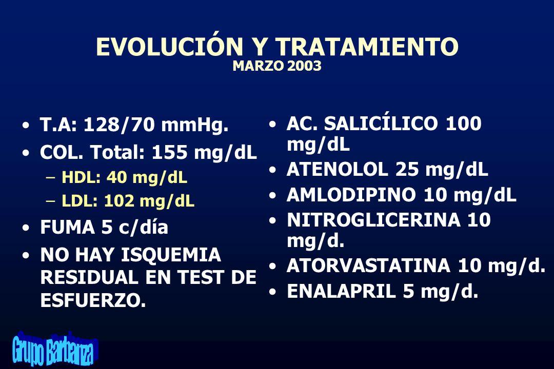 EVOLUCIÓN Y TRATAMIENTO MARZO 2003 T.A: 128/70 mmHg. COL. Total: 155 mg/dL –HDL: 40 mg/dL –LDL: 102 mg/dL FUMA 5 c/día NO HAY ISQUEMIA RESIDUAL EN TES