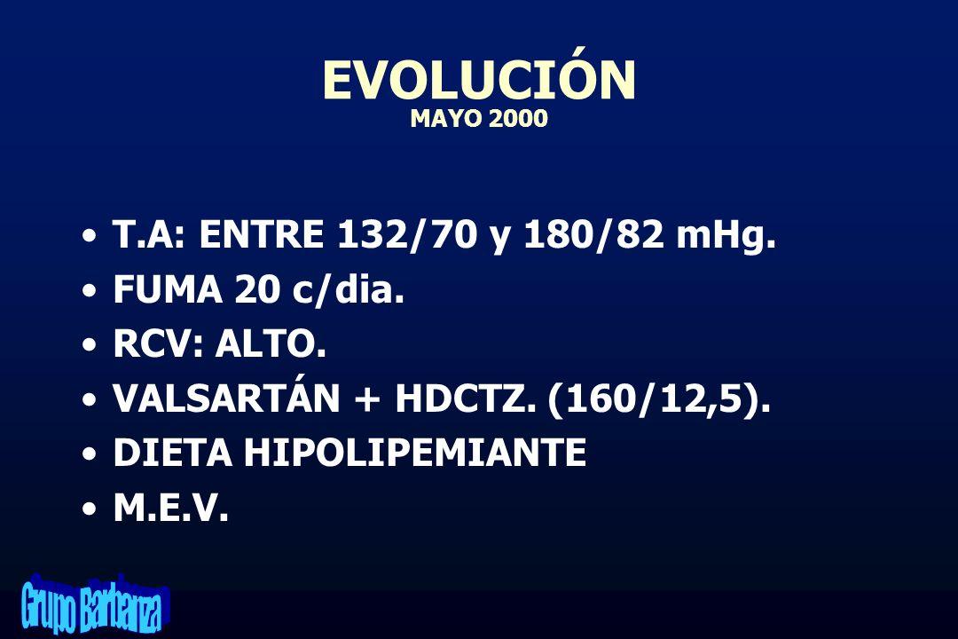 EVOLUCIÓN MAYO 2000 T.A: ENTRE 132/70 y 180/82 mHg. FUMA 20 c/dia. RCV: ALTO. VALSARTÁN + HDCTZ. (160/12,5). DIETA HIPOLIPEMIANTE M.E.V.