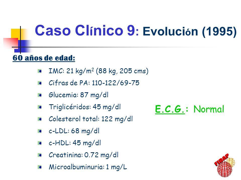 60 años de edad: IMC: 21 kg/m 2 (88 kg, 205 cms) Cifras de PA: 110-122/69-75 Glucemia: 87 mg/dl Triglicéridos: 45 mg/dl Colesterol total: 122 mg/dl c-