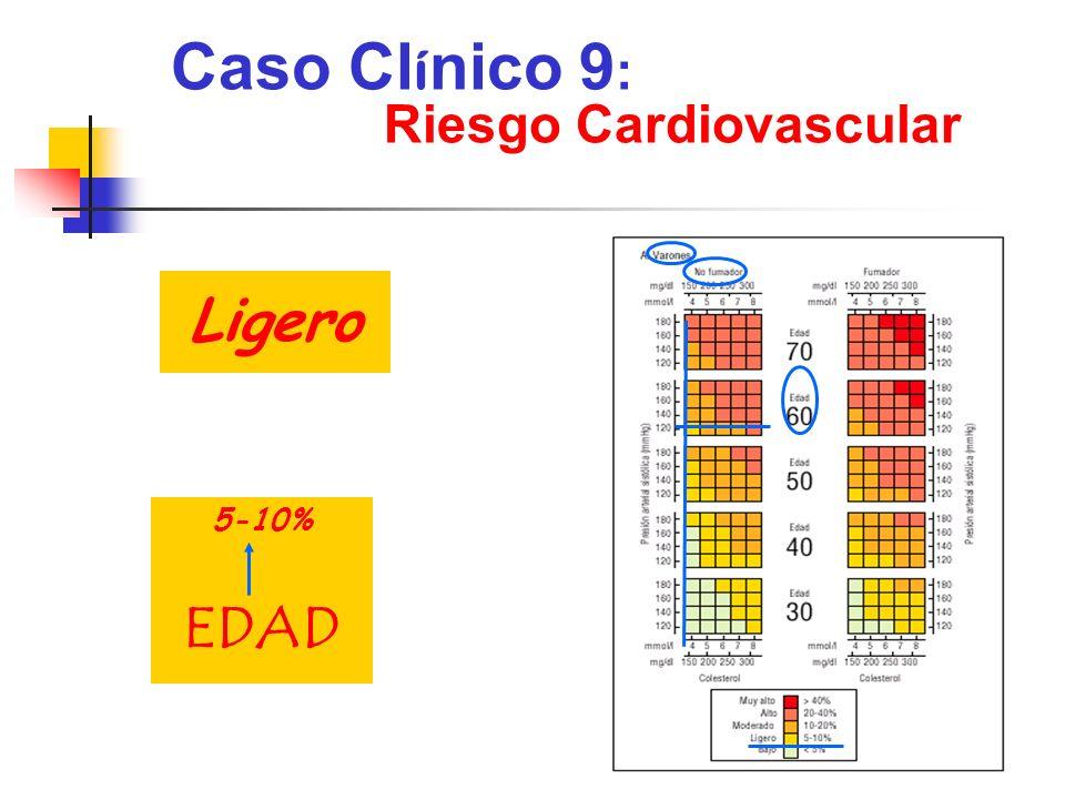 5-10% EDAD Caso Cl í nico 9 : Riesgo Cardiovascular Ligero