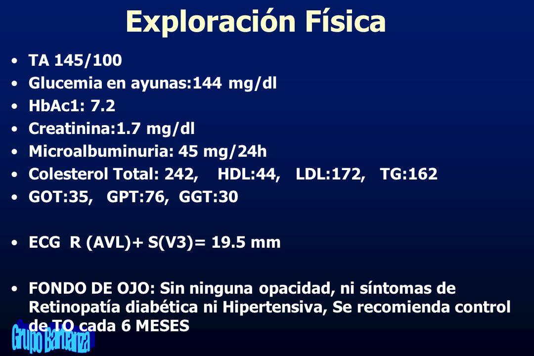 Exploración Física TA 145/100 Glucemia en ayunas:144 mg/dl HbAc1: 7.2 Creatinina:1.7 mg/dl Microalbuminuria: 45 mg/24h Colesterol Total: 242, HDL:44,