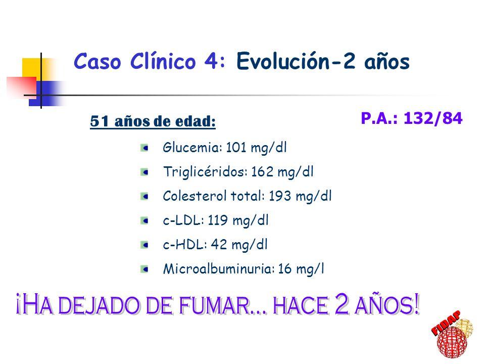 Caso Clínico 4: Evolución-2 años 51 años de edad: Glucemia: 101 mg/dl Triglicéridos: 162 mg/dl Colesterol total: 193 mg/dl c-LDL: 119 mg/dl c-HDL: 42