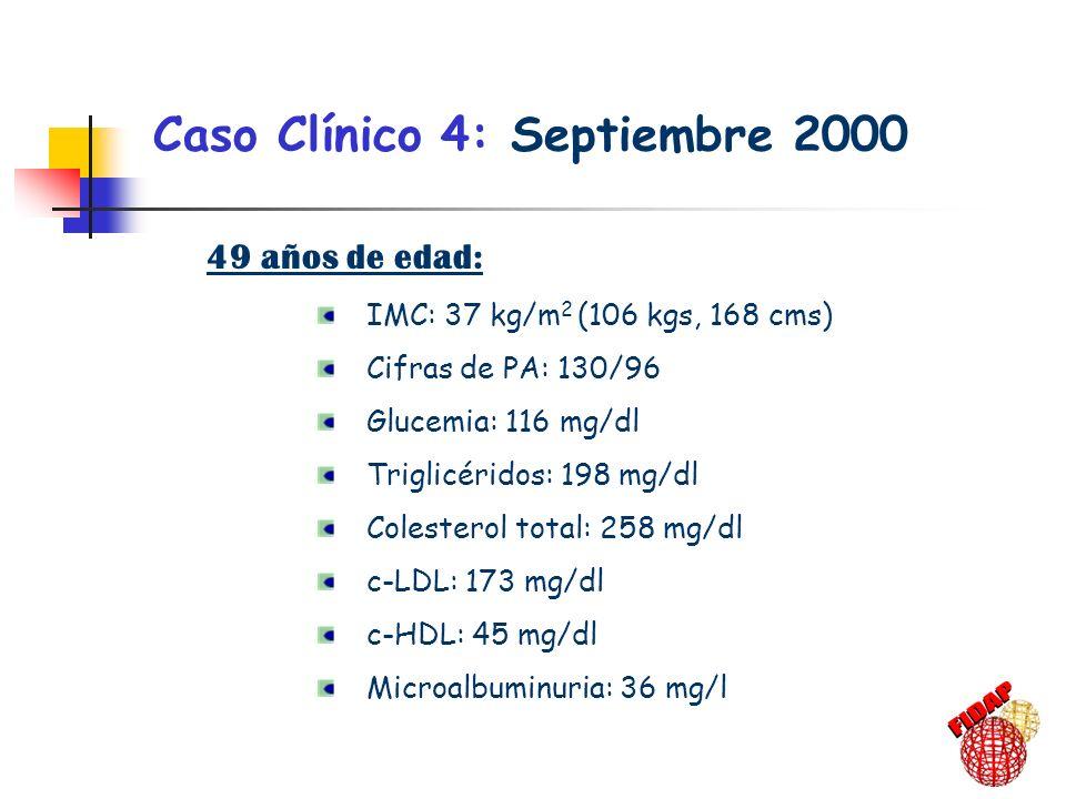 49 años de edad: IMC: 37 kg/m 2 (106 kgs, 168 cms) Cifras de PA: 130/96 Glucemia: 116 mg/dl Triglicéridos: 198 mg/dl Colesterol total: 258 mg/dl c-LDL