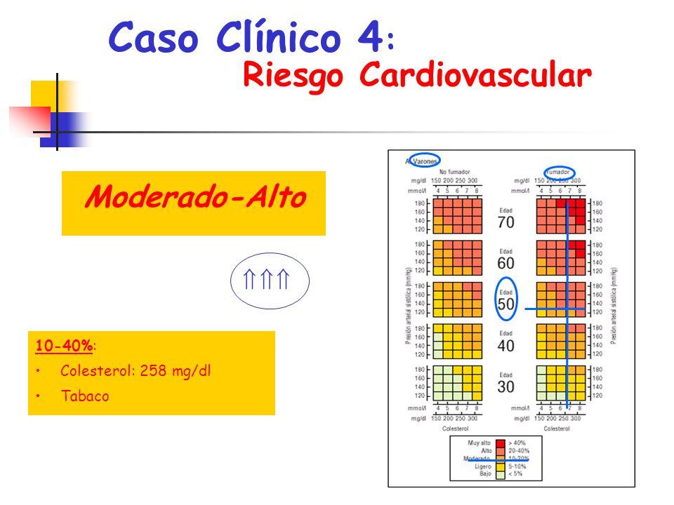 Caso Clínico 4 : Riesgo Cardiovascular, Moderado-Alto 10-40%: Colesterol: 258 mg/dl Tabaco