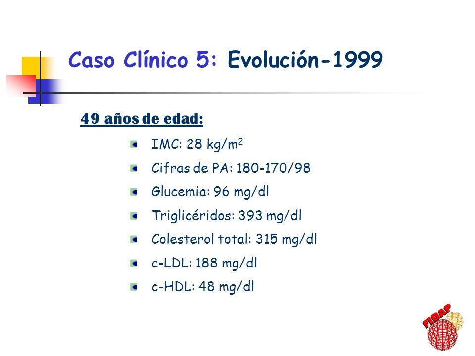 49 años de edad: IMC: 28 kg/m 2 Cifras de PA: 180-170/98 Glucemia: 96 mg/dl Triglicéridos: 393 mg/dl Colesterol total: 315 mg/dl c-LDL: 188 mg/dl c-HD