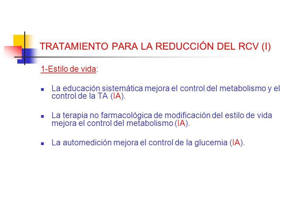 TRATAMIENTO PARA LA REDUCCIÓN DEL RCV (I) 1-Estilo de vida: La educación sistemática mejora el control del metabolismo y el control de la TA (IA). La