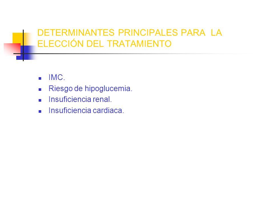 DETERMINANTES PRINCIPALES PARA LA ELECCIÓN DEL TRATAMIENTO IMC. Riesgo de hipoglucemia. Insuficiencia renal. Insuficiencia cardiaca.