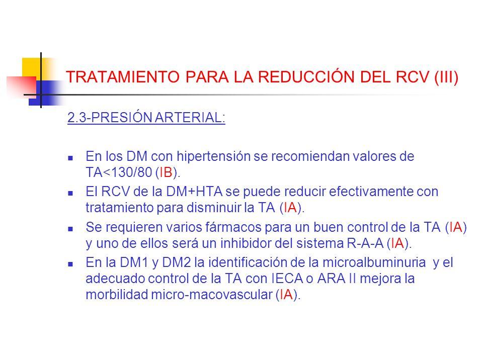 TRATAMIENTO PARA LA REDUCCIÓN DEL RCV (III) 2.3-PRESIÓN ARTERIAL: En los DM con hipertensión se recomiendan valores de TA<130/80 (IB). El RCV de la DM