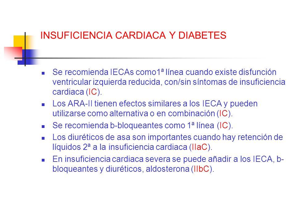 INSUFICIENCIA CARDIACA Y DIABETES Se recomienda IECAs como1ª línea cuando existe disfunción ventricular izquierda reducida, con/sin síntomas de insufi