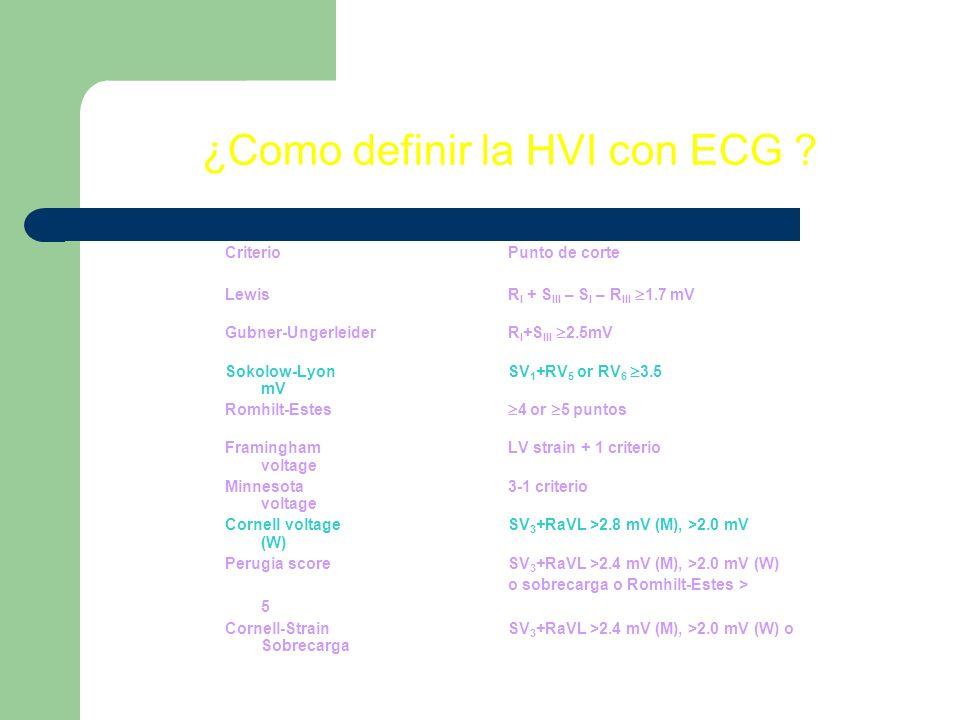 ¿Como definir la HVI con ECG ? CriterioPunto de corte LewisR I + S III – S I – R III 1.7 mV Gubner-UngerleiderR I +S III 2.5mV Sokolow-LyonSV 1 +RV 5